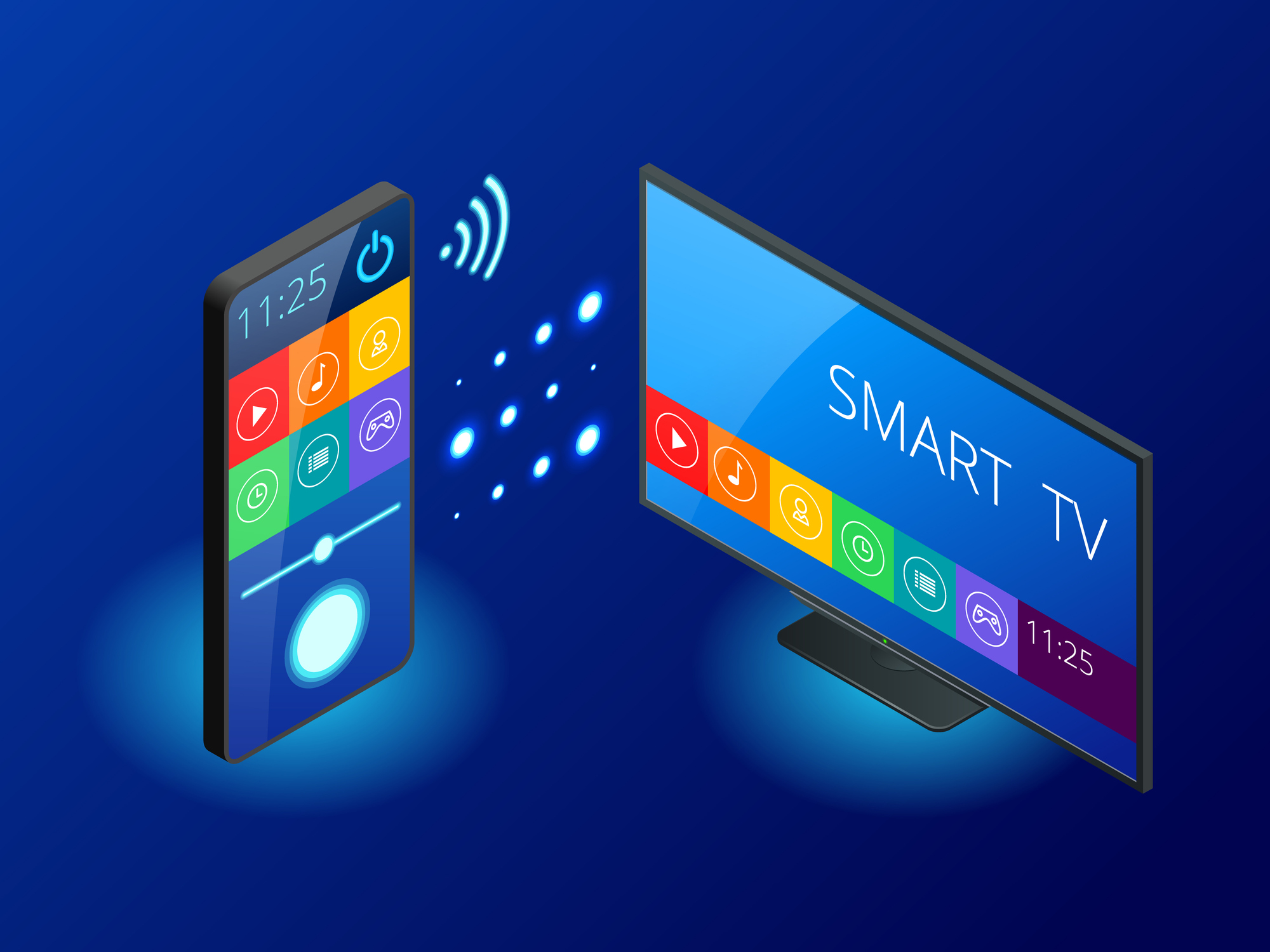 moblyft-connected tv ott advertising