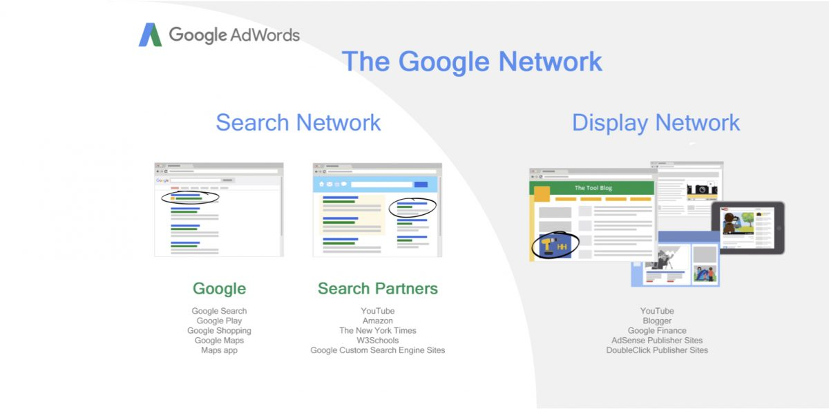moblyft - google network - seo - backlinks - guest posting - advertising - marketing