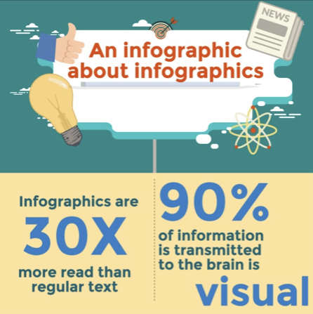 moblyft - infographics - law firm marketing - seo - backlinks - guest posting - advertising